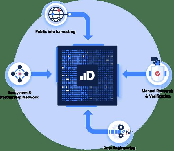 Data-gathering-Infographic@8x